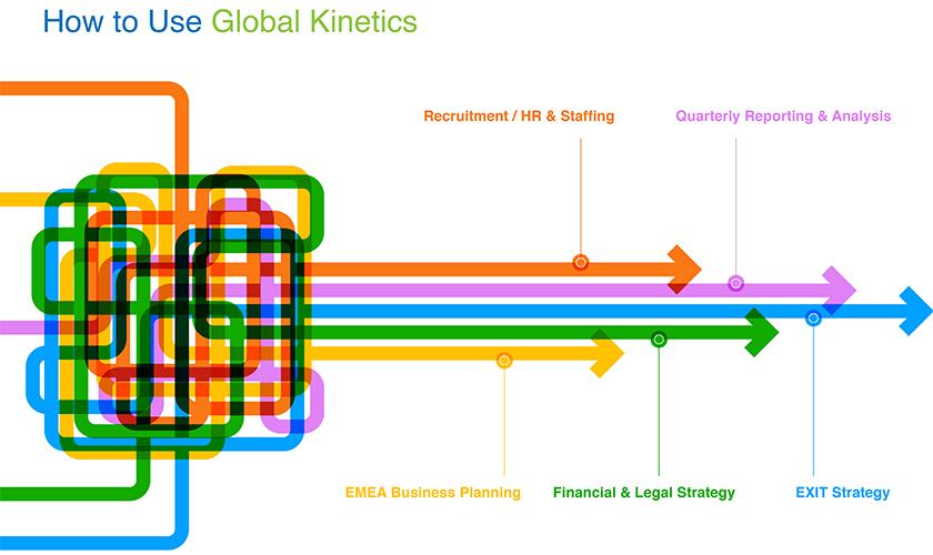 international business accelerator
